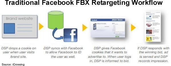 Facebook_DSP_02