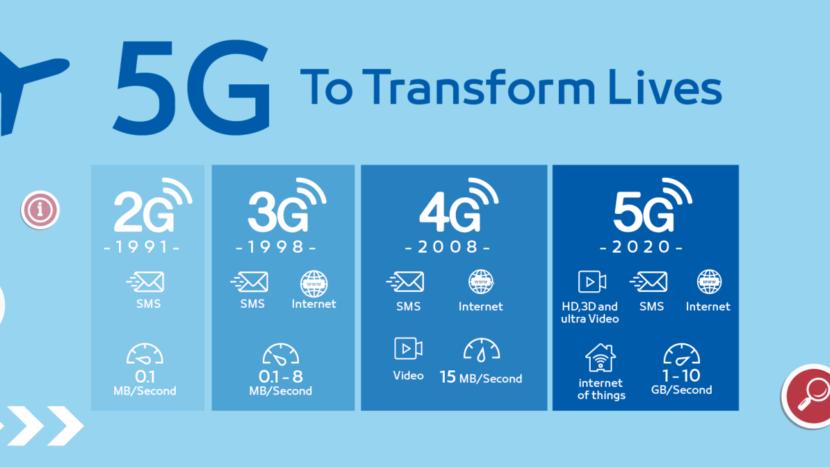 Siete pronti alla rivoluzione che il 5G porterà al mobile marketing?