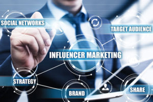Cos'è il Programmatic Influencer Marketing?